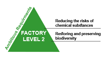 """Green Factory Certification System, Level 2"" – Noua certificare a Companiei Konica Minolta"